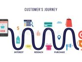 A small business guide to fostering the customer journey
