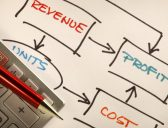 Why profit planning is important for your small business